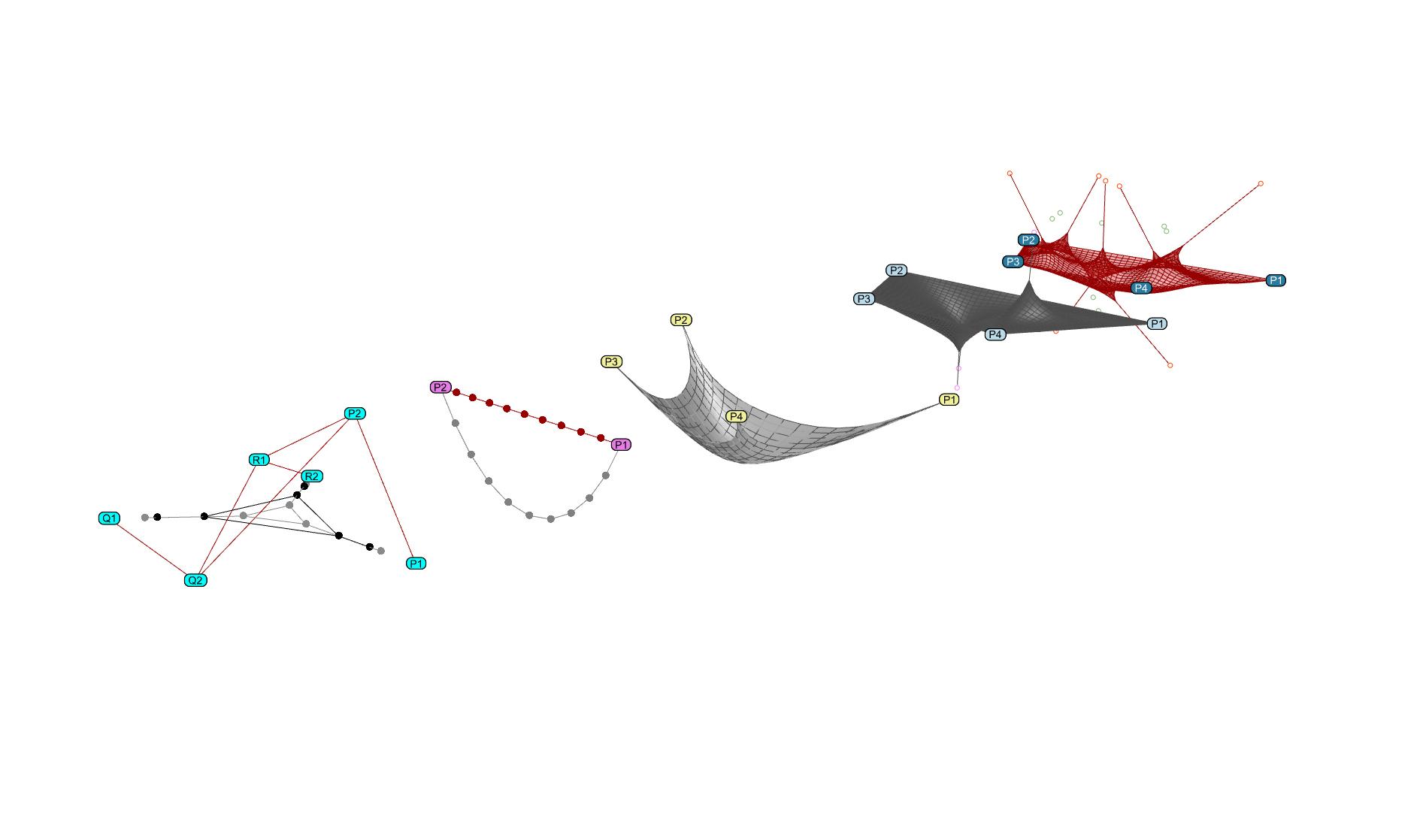 Verschiedene Beispiele der digitalen Simulation