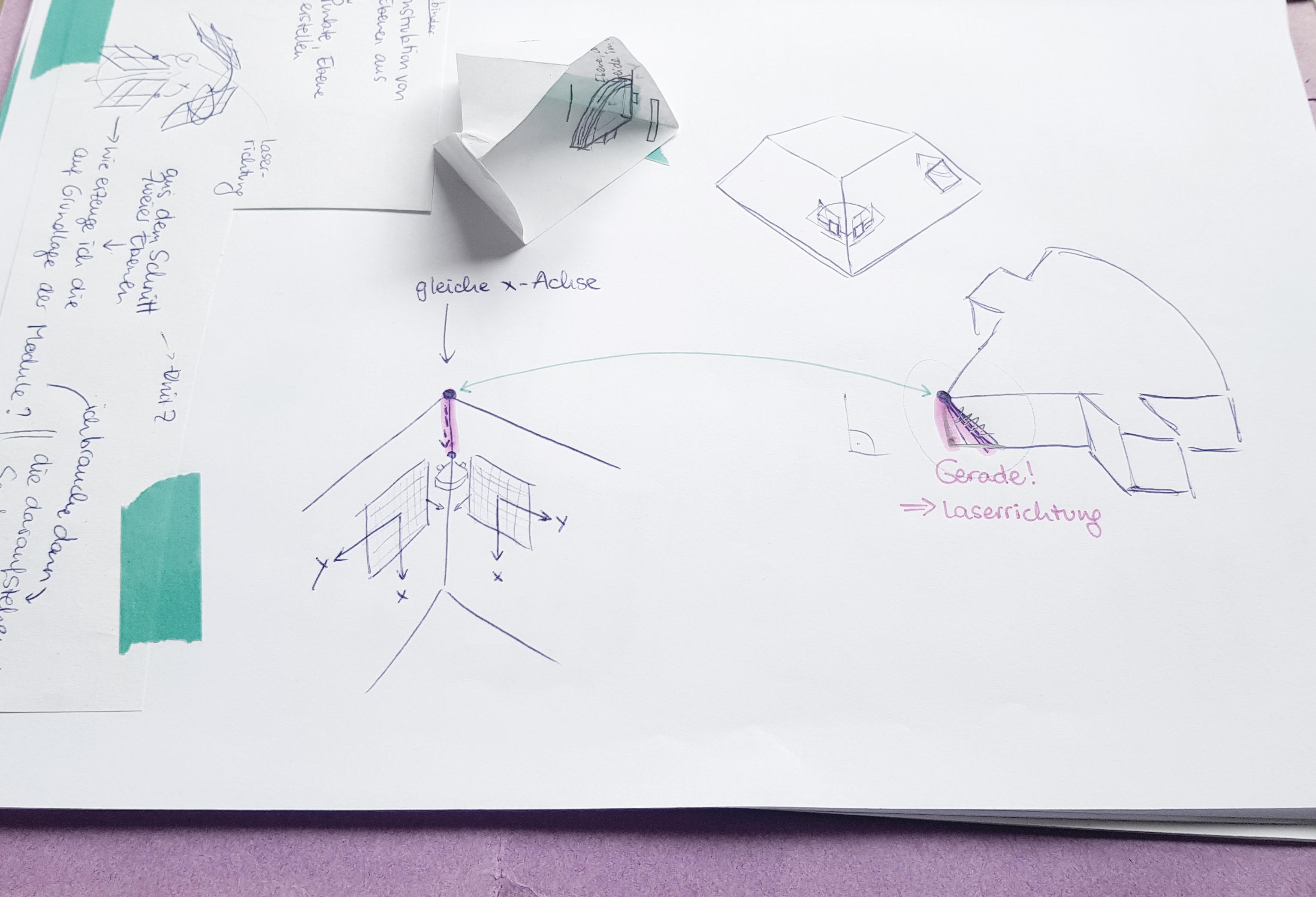 Analoge Skizzen zu Projektdetails